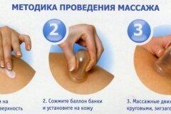 Шаги масажа