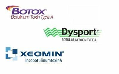Ксеомин, Диспорт или Ботокс