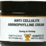 эуфиллин против целлюлита